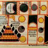Planetary bodies. Opaque watercolour on paper, Western India, 18th century. This image shows planetary bodies and the distances between them. Saturn, Mars, Jupiter and other planets are depicted along with suns and moons.