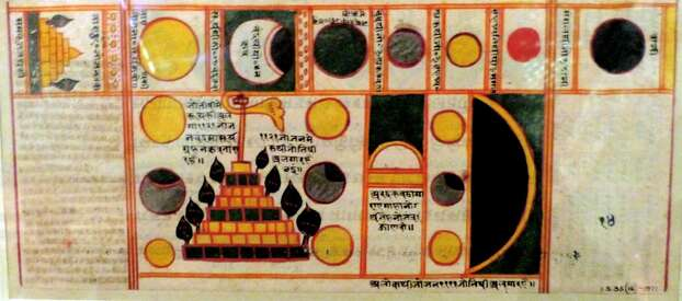 Planetary bodies. Opaque watercolour on paper, Western India, 18th century. This image shows planetary bodies and the distances between them. Saturn, Mars, Jupiter and other planets are depicted along with suns and moons. Photo: UniversalImagesGroup, UIG Via Getty Images