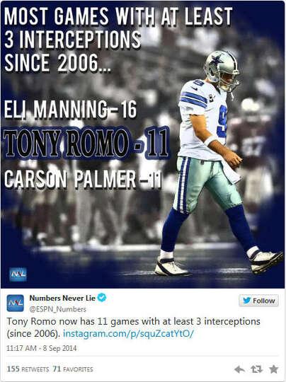 Dallas Cowboys Score