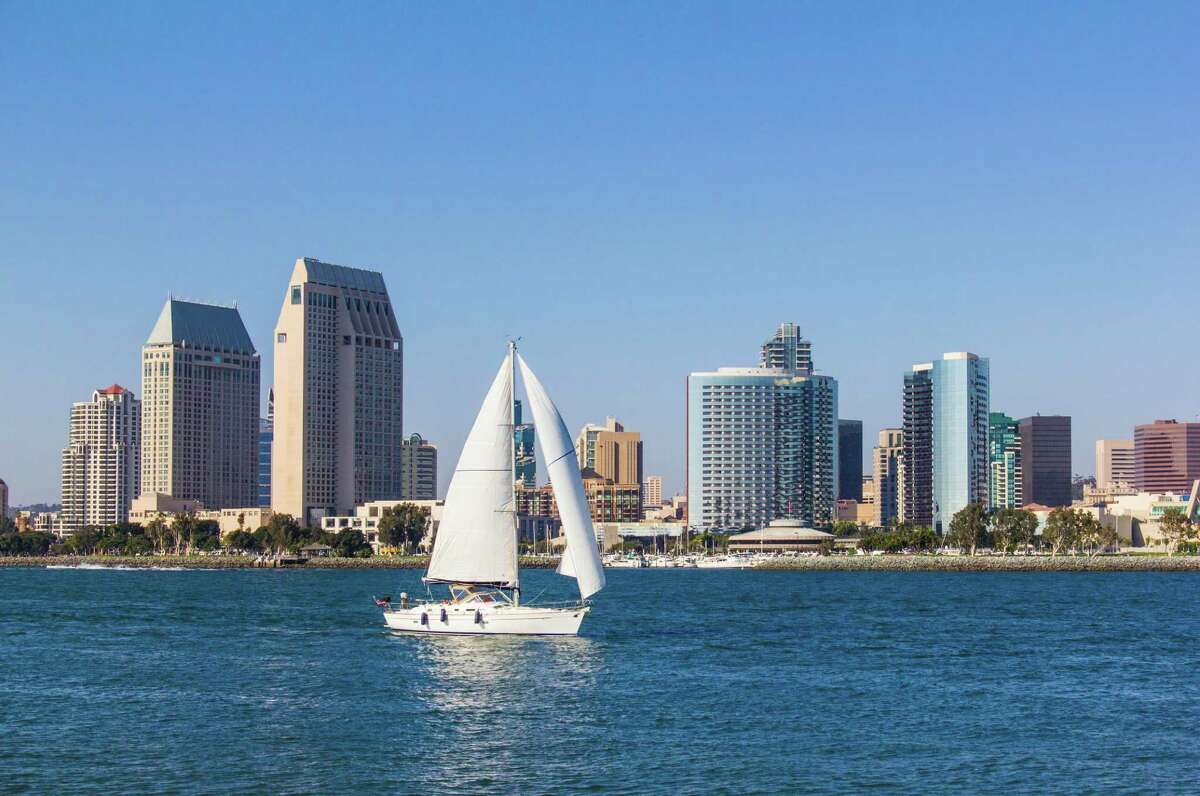 15. San Diego, California Average temperature: 80.3 °F Increase in extremely hot days per yearby 2100:10 Population increase 2015-16: 15,715