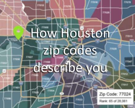Zip Code Map Houston Heights Central Houston 39 s Zip Code