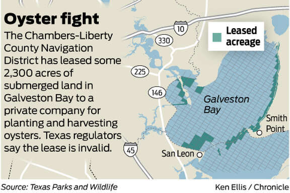 Oyster fight 
