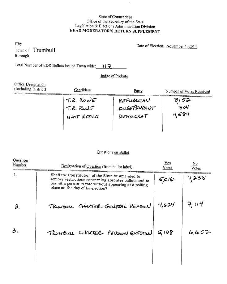 The Secretary of The State's office gets handwritten vote tallies faxed in from towns across the state. This is Trumbull's faxed in vote results from Tuesday, Nov. 4, 2014. Photo: Contributed Photo / Connecticut Post Contributed