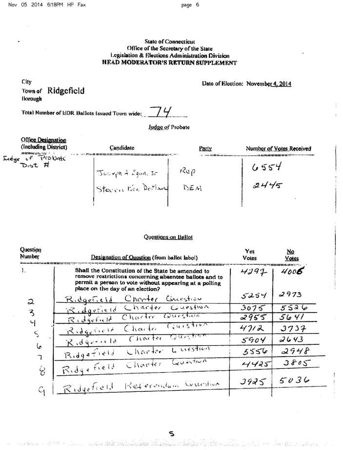 The Secretary of The State's office gets handwritten vote tallies faxed in from towns across the state. This is Ridgefield's faxed in vote results from Tuesday, Nov. 4, 2014. Photo: Contributed Photo / Connecticut Post Contributed