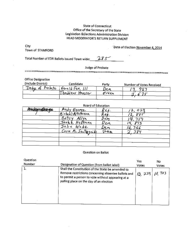 The Secretary of The State's office gets handwritten vote tallies faxed in from towns across the state. This is Stamford's faxed in vote results from Tuesday, Nov. 4, 2014. Photo: Contributed Photo / Connecticut Post Contributed