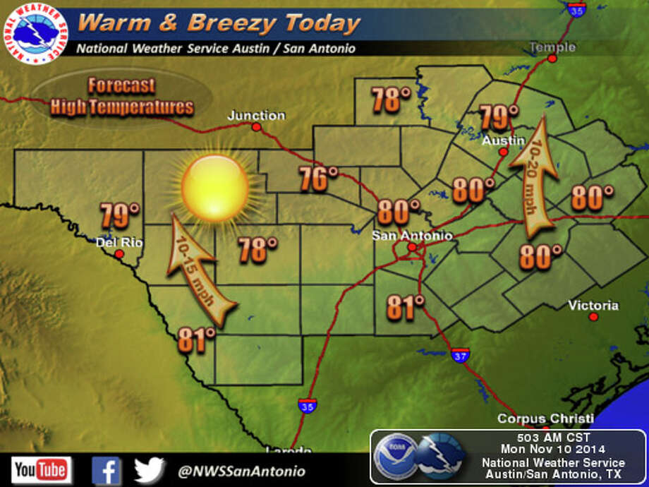 Mostly sunny and warm today with highs in the upper 70s to lower 80s. South to southeast winds 10-20 mph, with a few higher gusts 25- 30 mph along and east of the I-35 corridor. Photo: National Weather Service