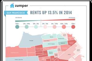 S.F. rents up 13.5% overall, but down in some surprising spots - Photo