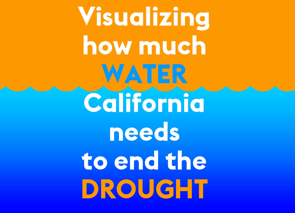 According to NASA, California needs 11 trillion gallons of water to end the drought. That's a big number. Without a frame of reference, it's just a bunch of zeroes. Here are some other ways to imagine 11 trillion.