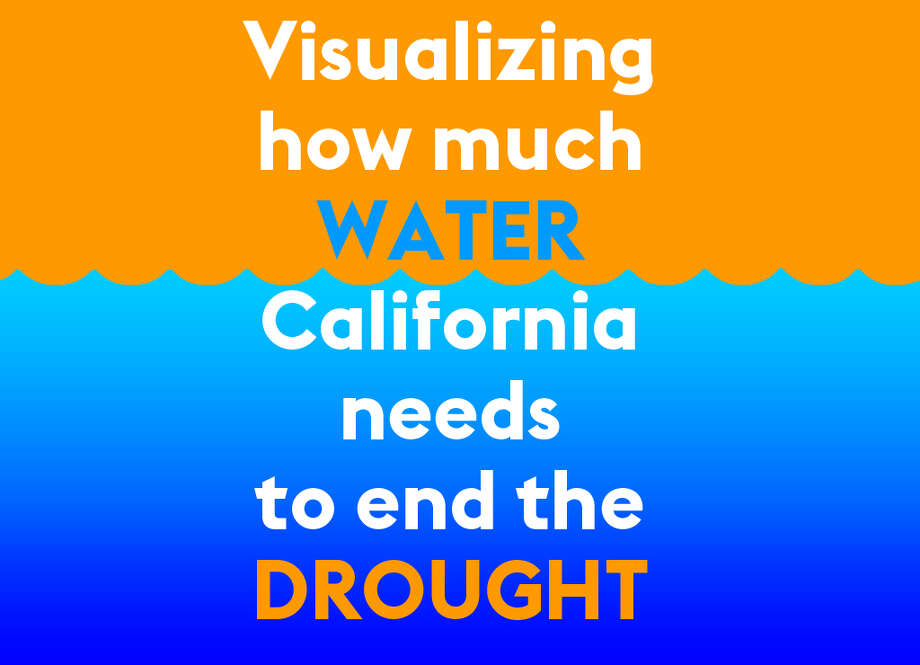 According to NASA, California needs 11 trillion gallons of water to end the drought. That's a big number. Without a frame of reference, it's just a bunch of zeroes. Here are some other ways to imagine 11 trillion. Photo: San Francisco Chronicle