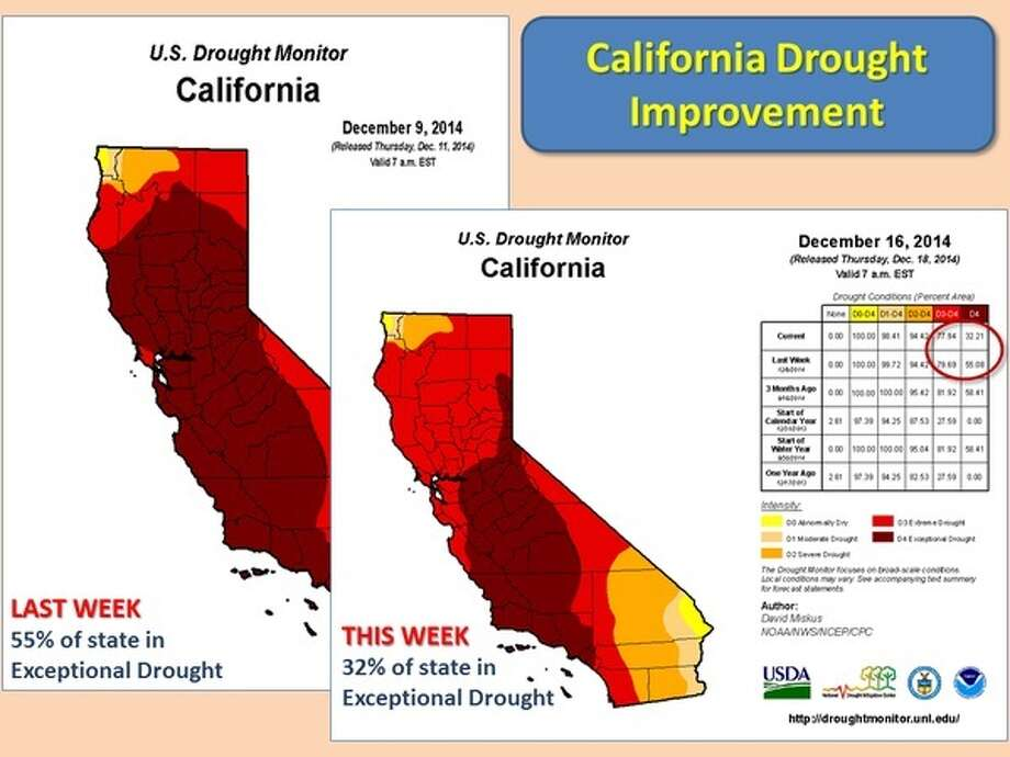 """Recent storms have improved drought conditions in California, with 32 percent of the state experiencing """"exceptional drought,"""" down from 55 percent, according to the National Weather Service."""