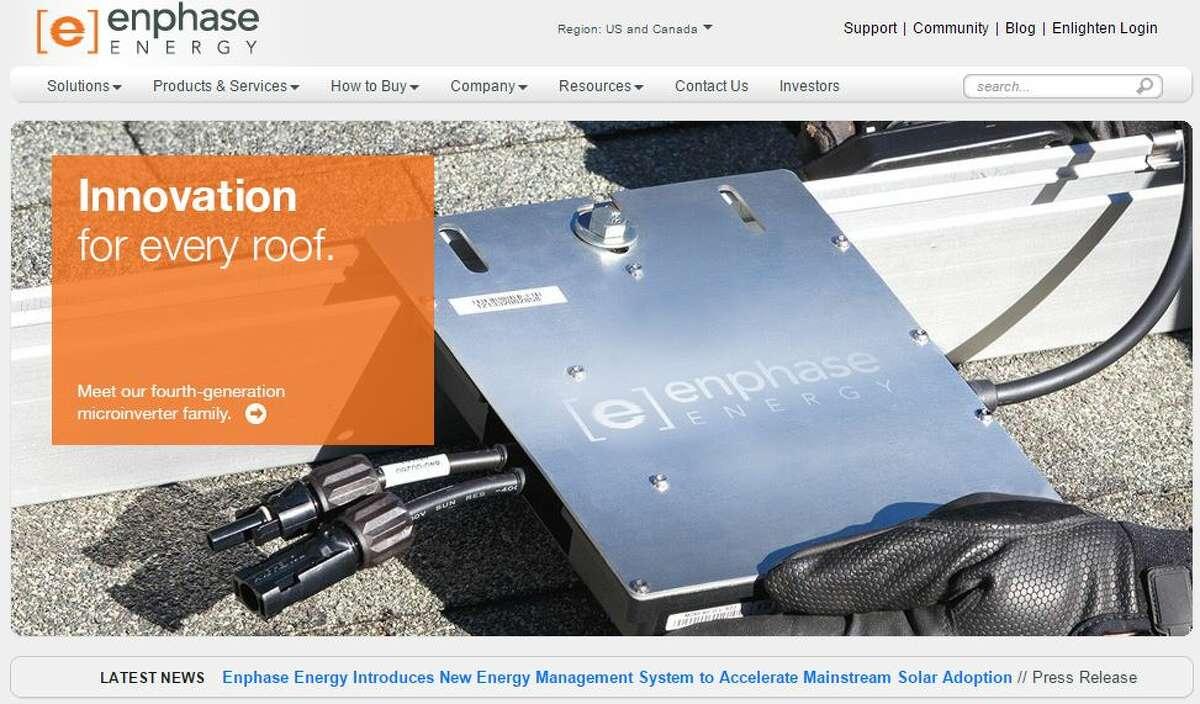 3. Enphase EnergyTotal return : 123.6 percent | Business: Solar equipment