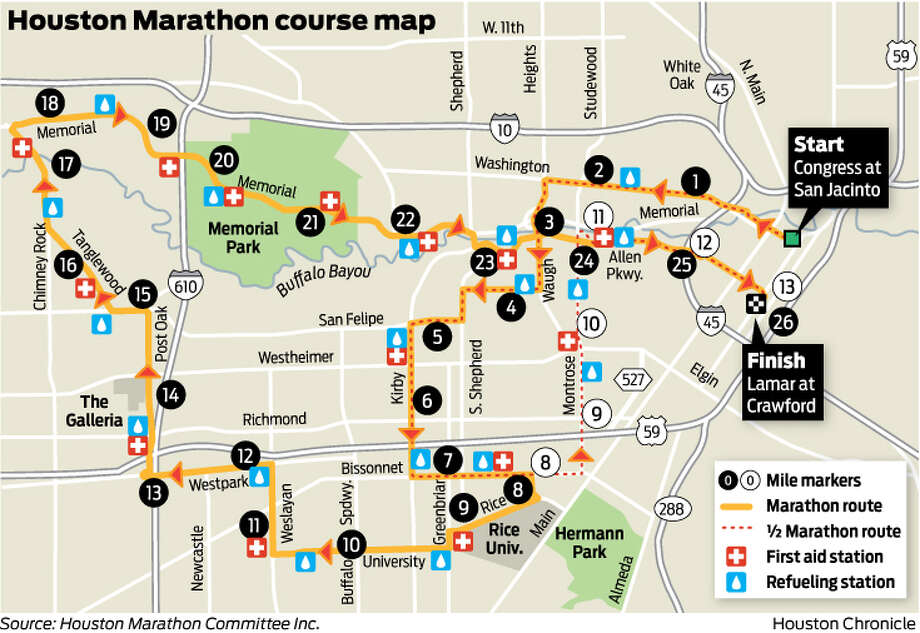 Houston Marathon course map, showing both the 26.2-mile and 13.1-mile courses