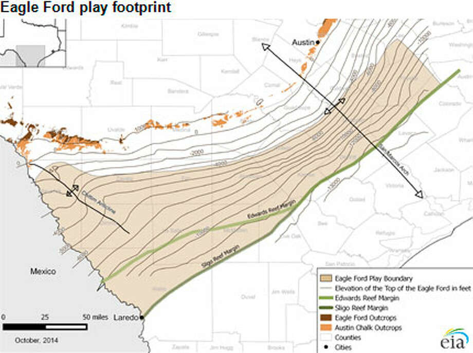 The Eagle Ford play has four major boundaries. The western border is the Rio Grande River. The southern boundary of the play traces the Sligo Reef Margin. The northeastern boundary roughly corresponds with where the carbonate-rich lower Eagle Ford tapers off and transitions into silica-rich rock units of the East Texas Basin.The northern boundary is defined according to the thermal maturity — the temperature range at which oil is generated from the source rocks — of the hydrocarbons within the Eagle Ford Shale. The oil window ends and the immature area begins above a minimum subsea depth of 3,650 feet in Frio County and counties east, and above minimum depths in Maverick and Zavala counties, ranging from 650 to 2,900 feet. Source: U.S. Energy Information Administration, DrillingInfo, Inc., Texas Natural Resources Information, U.S. Geological Survey, University of Texas Bureau of Economic Geology.