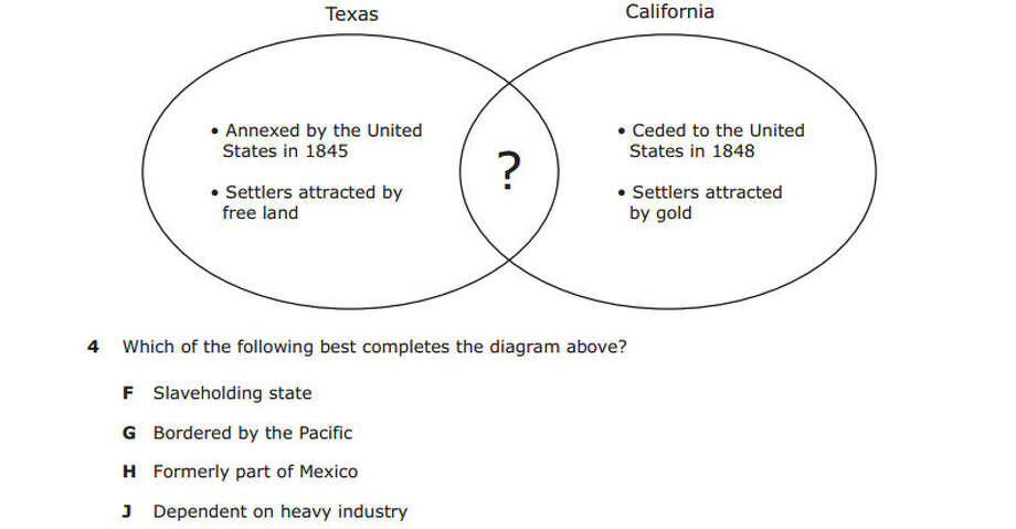 Question from the 8th Grade Social Studies section of a 2014 STAAR test.  Photo: Getty Images