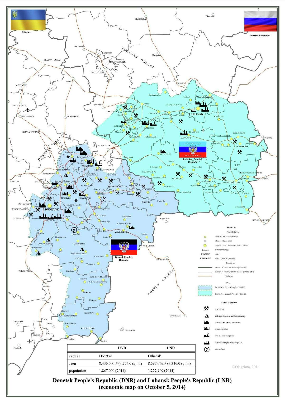NEW RUSSIA (Donetsk People's Republic and Lugansk People's Republic) Country: Ukraine Population: Population: 3 million combined