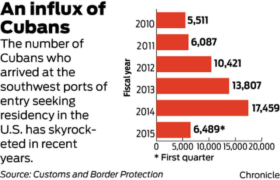 An influx of Cubans		