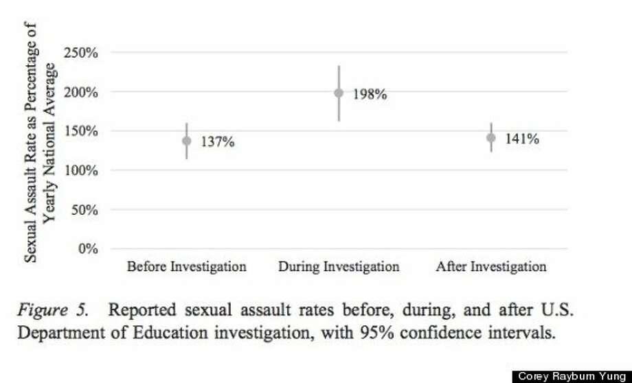 sexual assault Photo: University Of Kansas