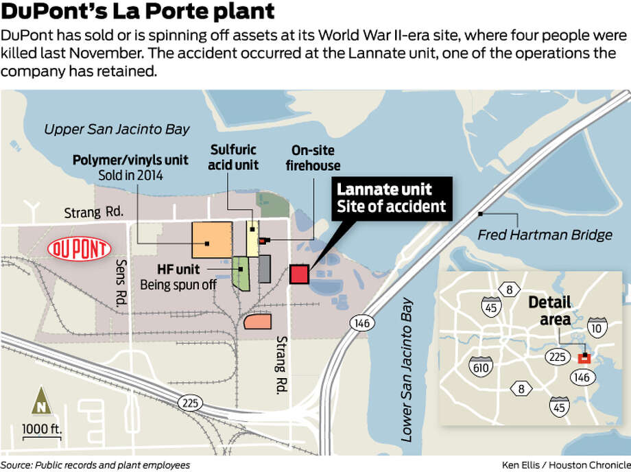 DuPont's La Porte plantDuPont has sold or is spinning off assets at its World War II-era site, where four people were killed last November. The accident occurred at the Lannate unit, one of the operations the company has retained.