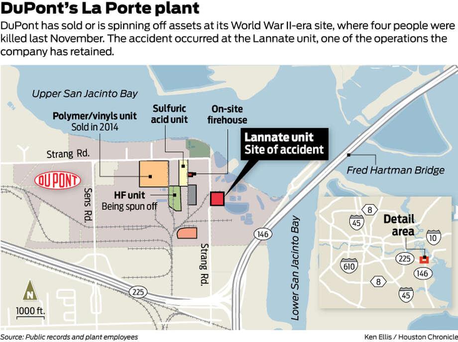 Dupont laporte disaster houston chronicle for La porte tx news