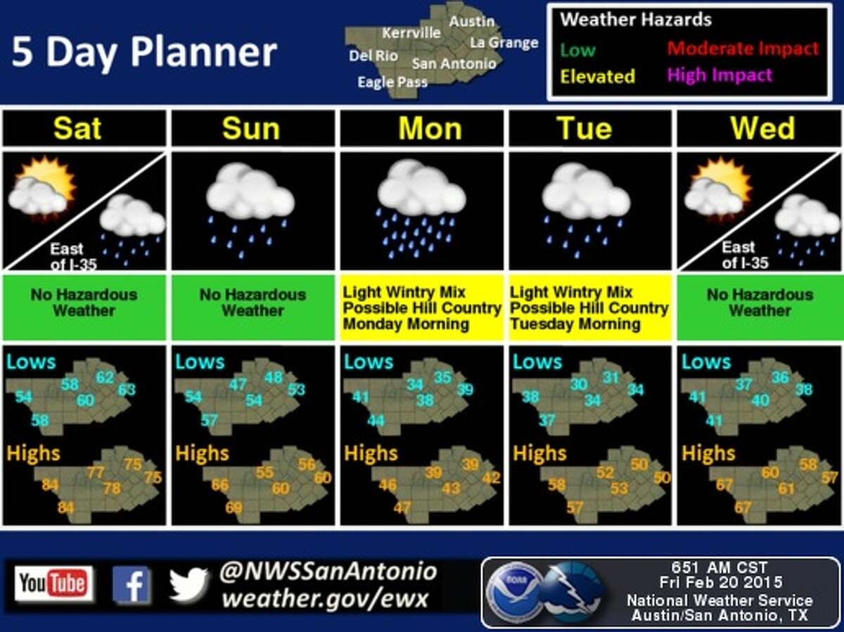 The National Weather Service is predicting a cold, cloudy week ahead.