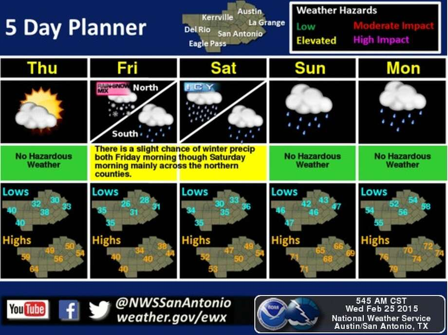 San Antonio could see some snow Friday morning. Photo: National Weather Service