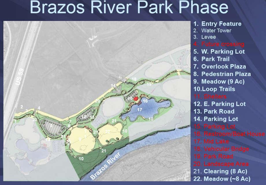 Sugar Land Focuses On Brazos River Park Project Houston