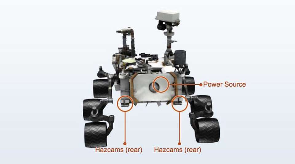 These photos of the mars rover curiosity s main external parts comes