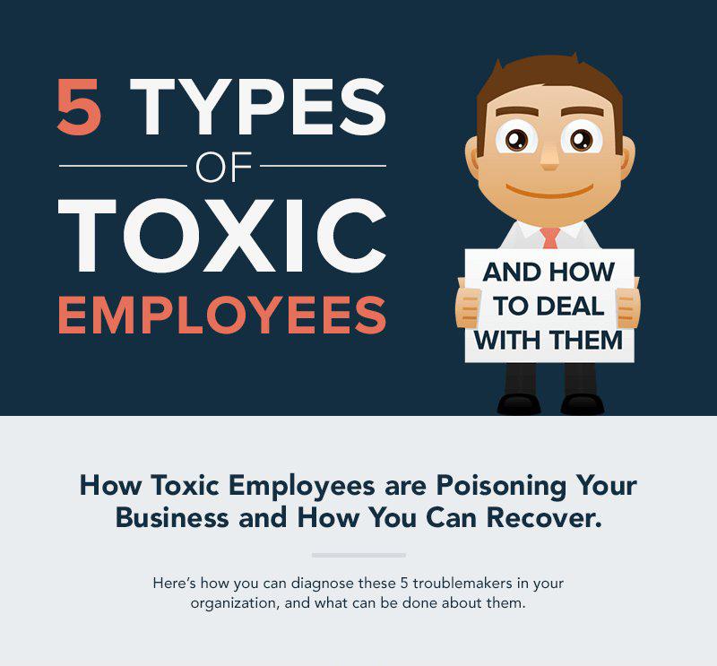 Toxic Coworkers San Antonio Express News
