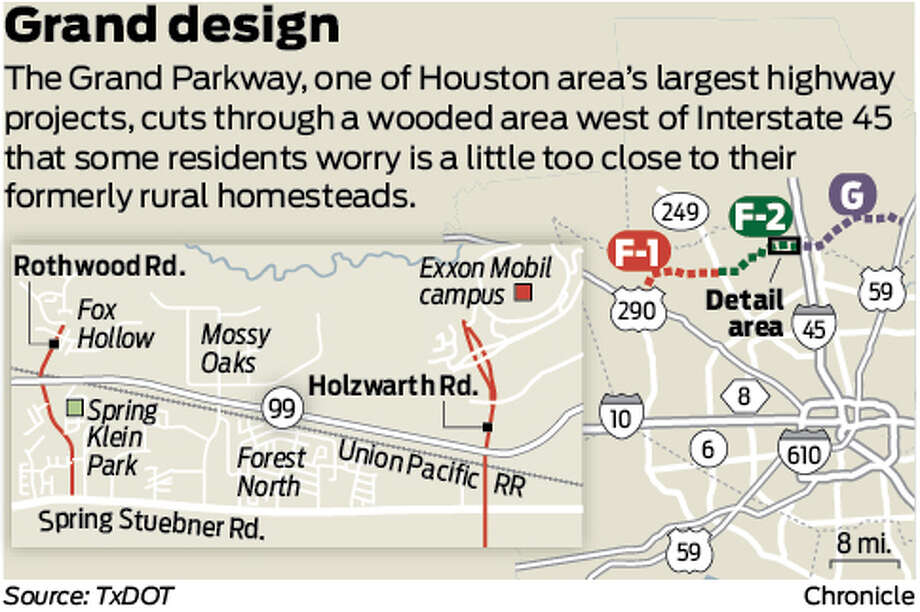 Grand design The Grand Parkway, one of Houston area's largest highway projects, cuts through a wooded area west of Interstate 45 that some residents worry is a little too close to their formerly rural homesteads.
