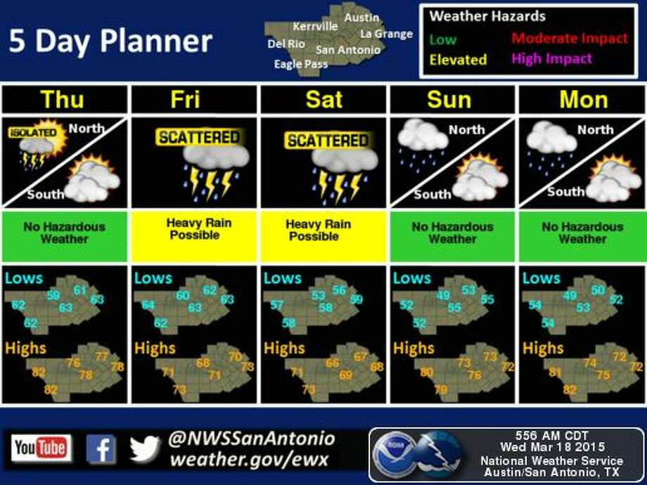 Rain chances will increase to about 80 percent by Friday night, according to the National Weather Service. Photo: National Weather Service