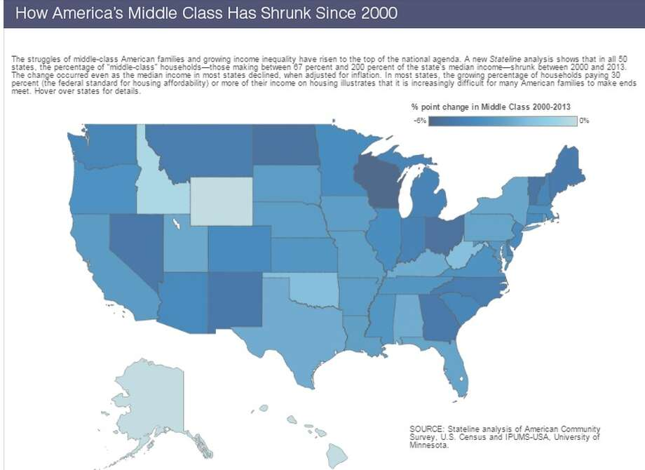 The country and its shrinking middle-class. Data via Pew Institute's Stateline