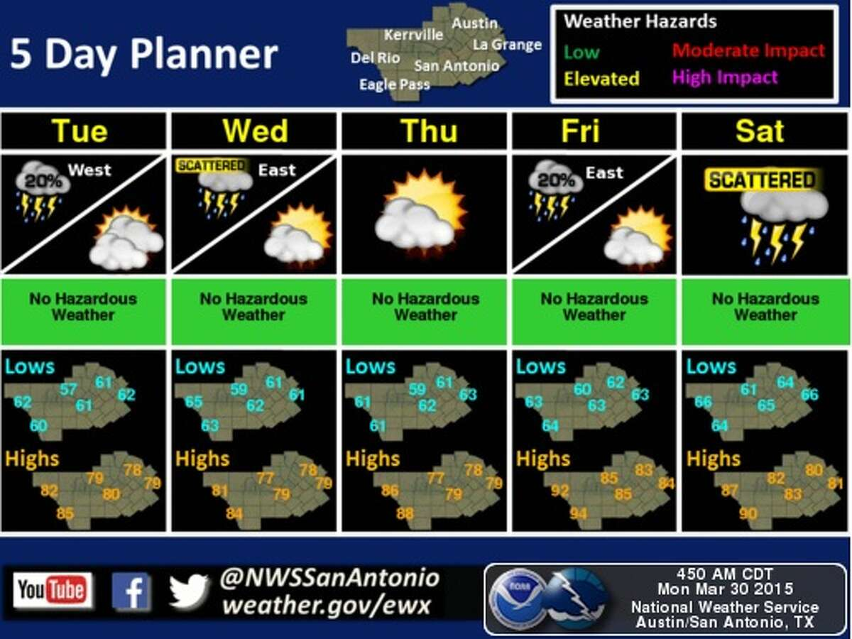 Temperatures are expected to reach highs in the 80s throughout the week.