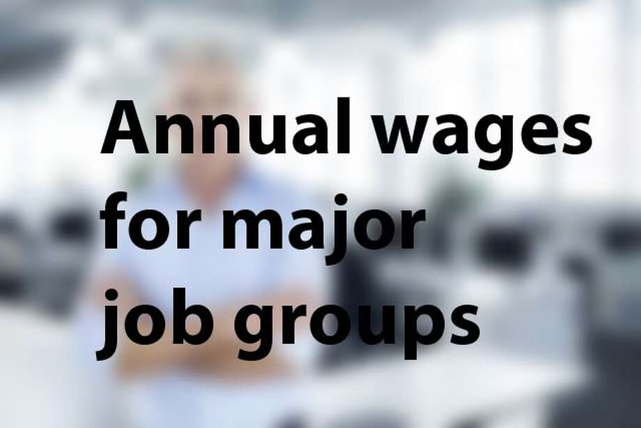 Annual wages for major occupational groups, May 2014