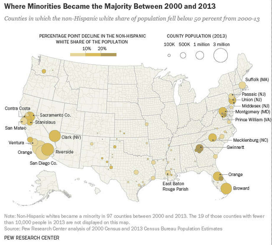 A Pew Research Center analysis shows 78 U.S. counties saw minority populations become the local majority. See which Texas counties saw the racial shift.Source: Pew Research  Photo: Pew Research Center