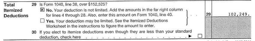 Total Itemized Deductions Greg & Cecilia Abbott 2014 Federal Income Tax Form