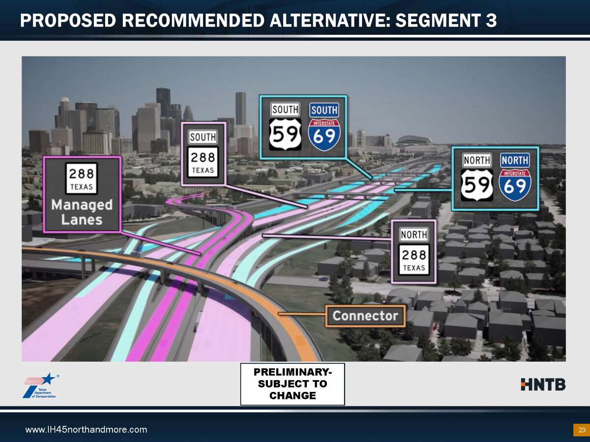 A TXDot presentation shows planned changes to I-45.