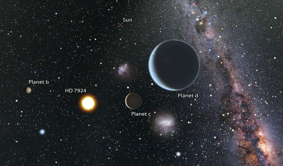 Artists' image of the newly discovered planets and their sun in deep space. Photo: Karen Teramura And B. J. Fulton, University Of Hawaii