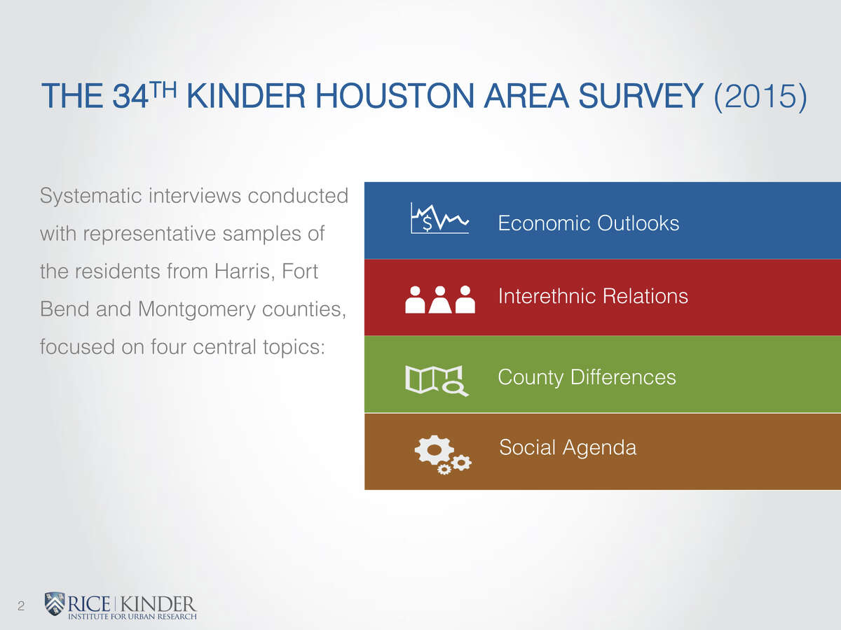 Houstonians remain surprisingly upbeat about the local economy despite this latest oil boom gone bust in the nation's energy capital, according to a new poll by Rice University's Kinder Institute for Urban Research.