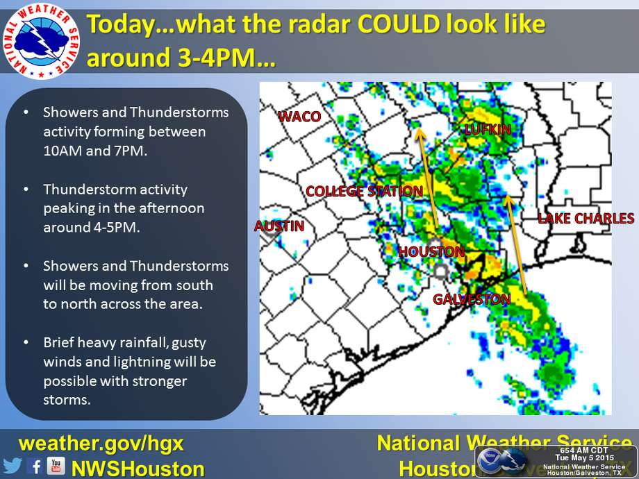 Graphic: National Weather Service