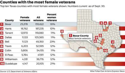 Growing number of women vets prompts need for state program