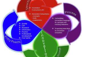 The University of Texas Medical Branch/UTMB Health