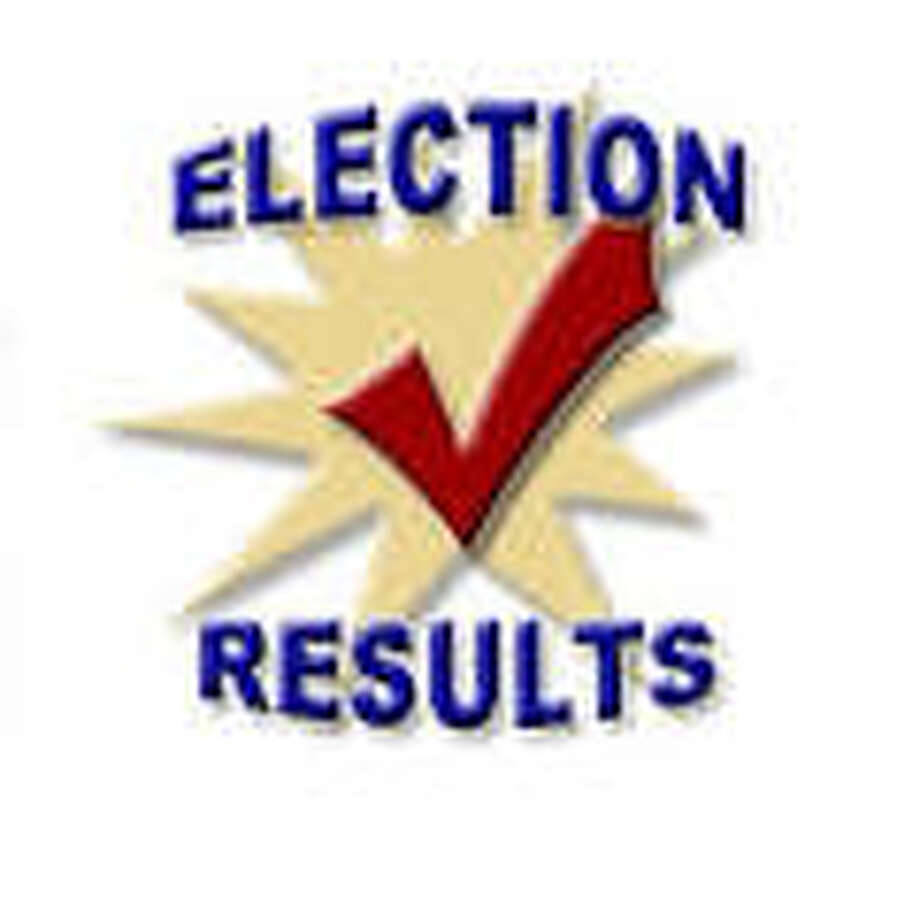 Mayoral and School Board Results