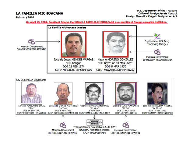 origin of the cartel among the Sinaloa cartel: sinaloa cartel, international crime organization that is among the most-powerful drug-trafficking syndicates in the world it is based in culiacán, sinaloa state, mexico.