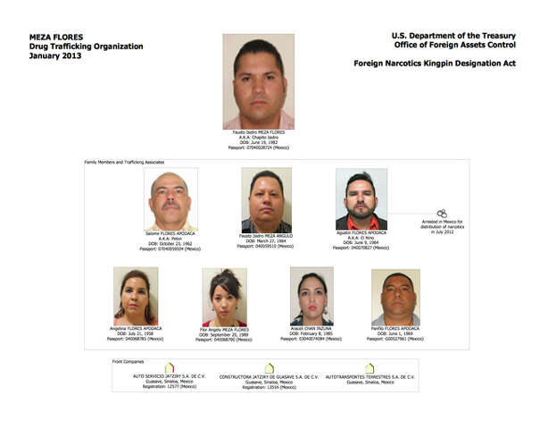 origin of the cartel among the The sinaloa's success is allegedly due in part to the organization's history of preferential treatment at the hands of us's drug  the gulf cartel,  was among the strongest of the organized .