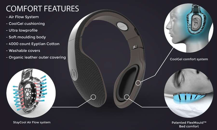 Kokoon Headphones are designed to be comfortable enough to sleep ...
