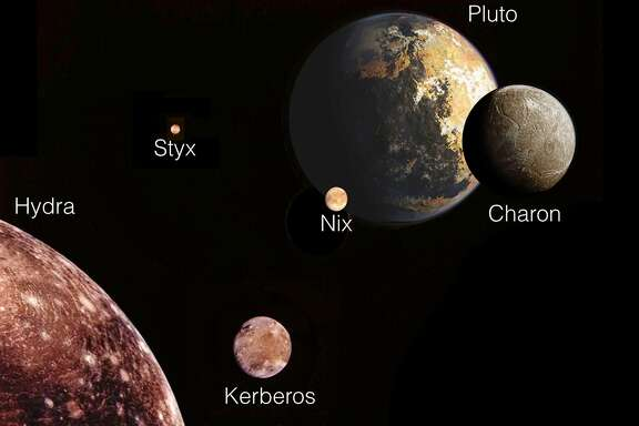 This illustration provided by NASA/JPL/Mark Showalter, SETI Institute depicts Pluto and its five moons from a perspective looking away from the sun. It is adapted from a classic Voyager I montage of Jupiterís Galilean moons, and is intended to highlight similarities between the Pluto and Jupiter systems when adjusted for size. Approaching the system, the outermost moon is Hydra, seen in the bottom left corner. The other moons are roughly scaled to the sizes they would appear from this perspective, although they are all enlarged relative to the planet. (NASA/JPL/Mark Showalter, SETI Institute via AP)