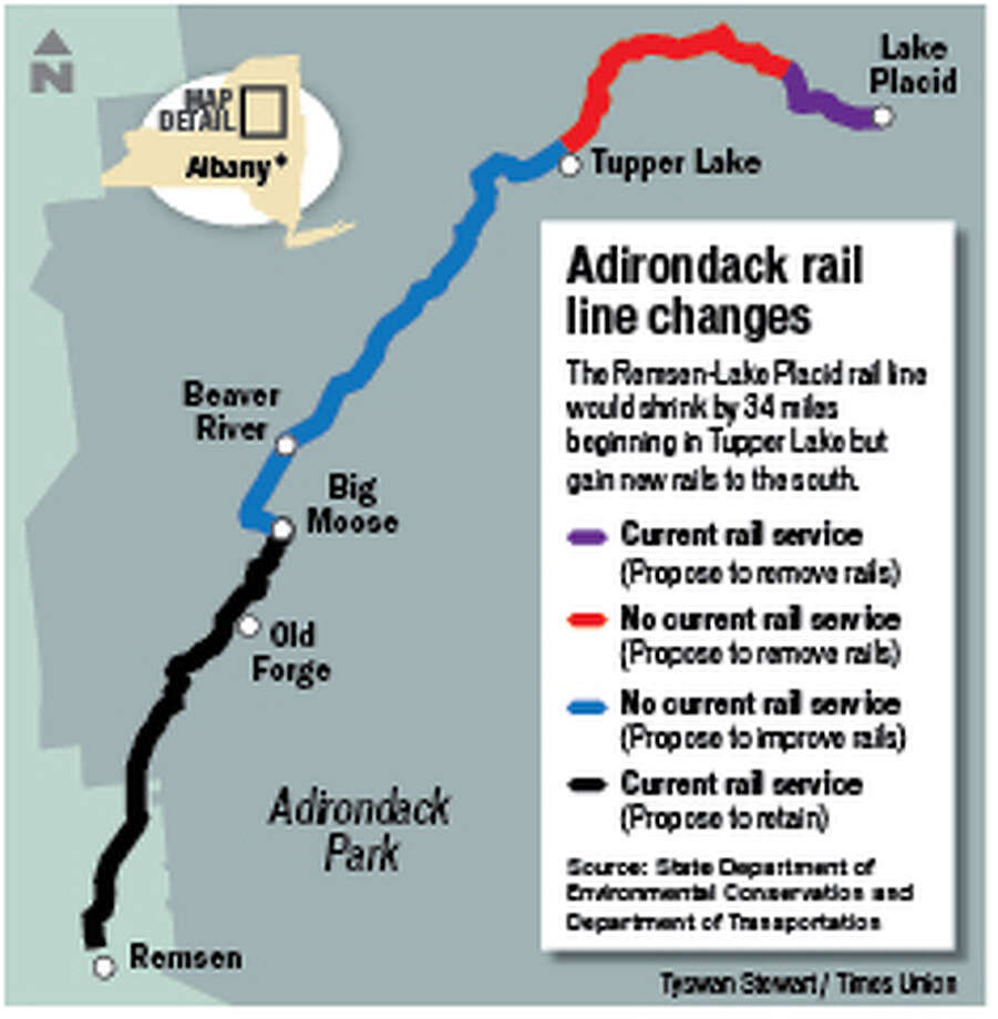 Adirondack rail line changes.