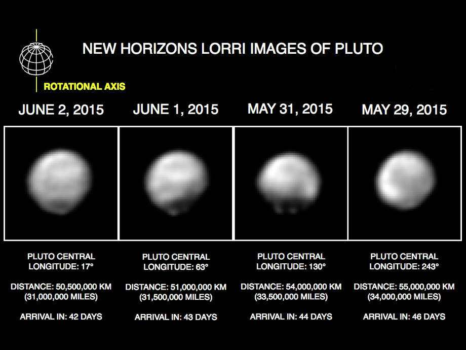 This image made available by NASA/Johns Hopkins University Applied Physics Laboratory/Southwest Research Institute on June 11, 2015 shows four computer-enhanced views of Pluto, taken by New Horizons' Long Range Reconnaissance Imager (LORRI). On July 14, 2015 New Horizons is expected make its closest approach to Pluto. The spacecraft will fly within 7,750 miles - the approximate distance between Seattle and Sydney. It will be the first spacecraft to explore the tiny, icy world once considered a full-fledged planet. (NASA/Johns Hopkins University Applied Physics Laboratory/Southwest Research Institute via AP) Photo: HONS / NASA/Johns Hopkins University Ap