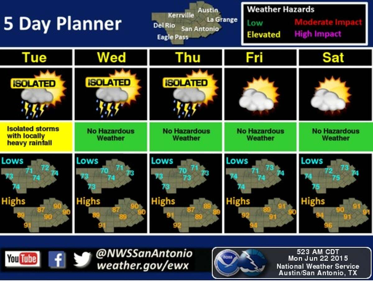 More showers are expecte throughout the week in San Antonio.