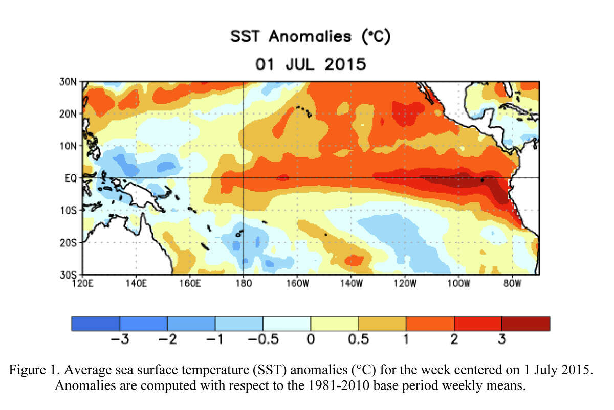 Average sea surface temperature (SST) anomalies (°C) for the week centered on 1 July 2015.